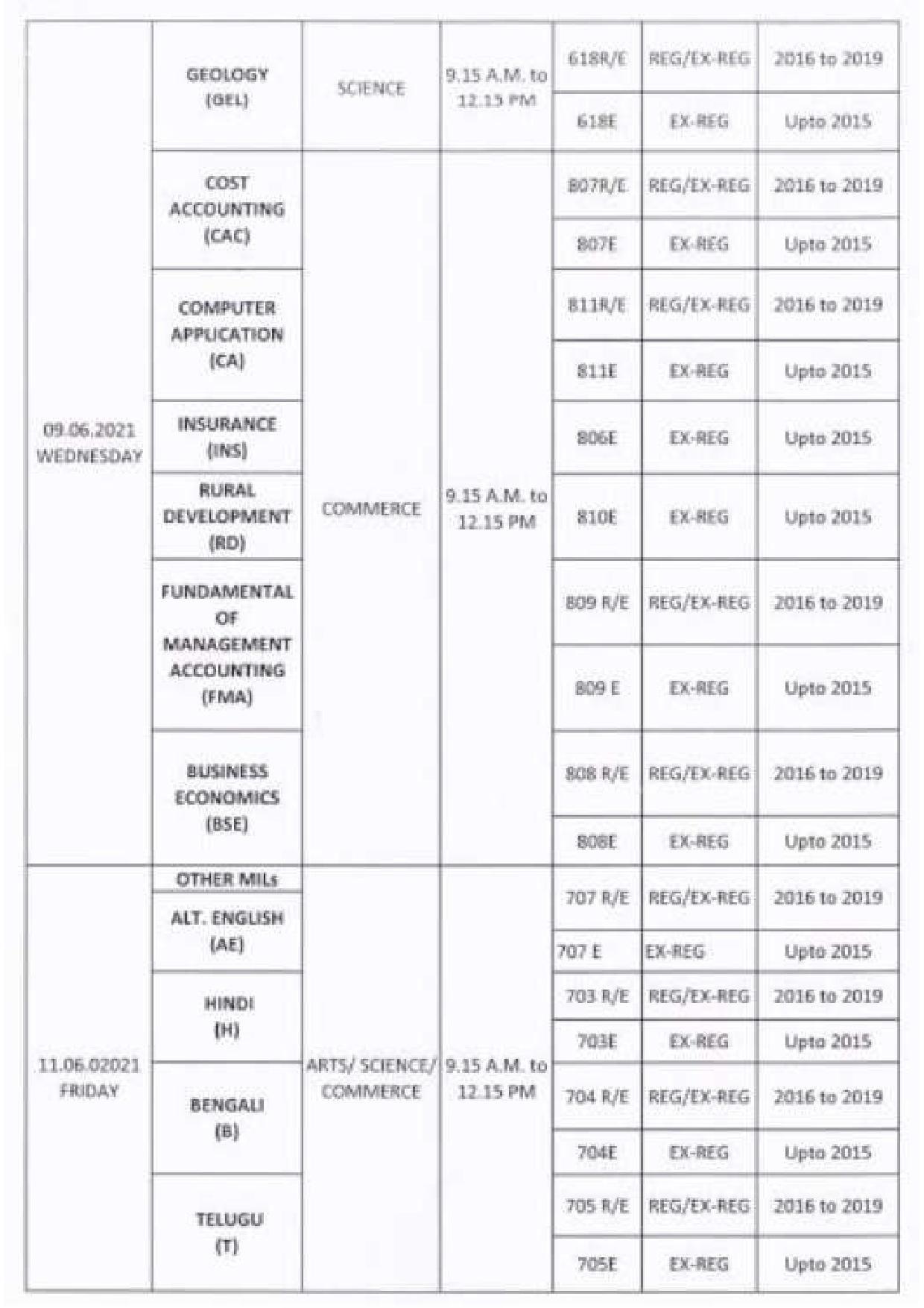 Odisha Plus Two Time Table 2021 Download